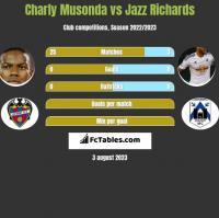 Charly Musonda vs Jazz Richards h2h player stats