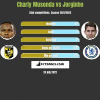 Charly Musonda vs Jorginho h2h player stats