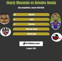 Charly Musonda vs Keisuke Honda h2h player stats