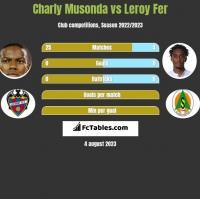 Charly Musonda vs Leroy Fer h2h player stats