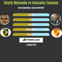 Charly Musonda vs Oussama Tannane h2h player stats