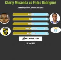 Charly Musonda vs Pedro Rodriguez h2h player stats