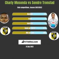 Charly Musonda vs Sondre Tronstad h2h player stats