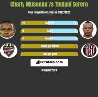 Charly Musonda vs Thulani Serero h2h player stats