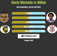 Charly Musonda vs Willian h2h player stats