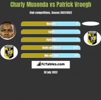 Charly Musonda vs Patrick Vroegh h2h player stats