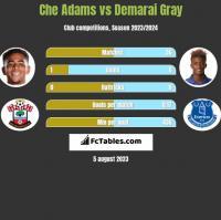Che Adams vs Demarai Gray h2h player stats