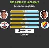 Che Adams vs Joel Asoro h2h player stats