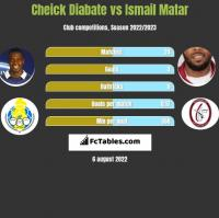 Cheick Diabate vs Ismail Matar h2h player stats