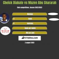 Cheick Diabate vs Mazen Abu Shararah h2h player stats