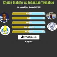 Cheick Diabate vs Sebastian Tagliabue h2h player stats