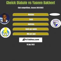 Cheick Diabate vs Yaseen Bakheet h2h player stats