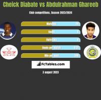 Cheick Diabate vs Abdulrahman Ghareeb h2h player stats