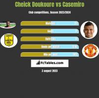 Cheick Doukoure vs Casemiro h2h player stats