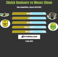 Cheick Doukoure vs Moses Simon h2h player stats