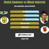 Cheick Doukoure vs Nikola Vukcevic h2h player stats