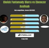 Cheick Fantamady Diarra vs Ebenezer Assifuah h2h player stats