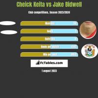 Cheick Keita vs Jake Bidwell h2h player stats