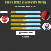 Cheick Timite vs Alexandre Mendy h2h player stats