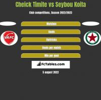 Cheick Timite vs Seybou Koita h2h player stats