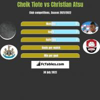 Cheik Tiote vs Christian Atsu h2h player stats