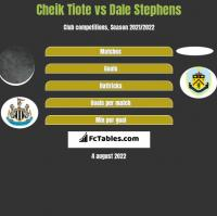 Cheik Tiote vs Dale Stephens h2h player stats