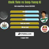 Cheik Tiote vs Sung-Yueng Ki h2h player stats