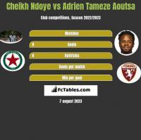 Cheikh Ndoye vs Adrien Tameze Aoutsa h2h player stats
