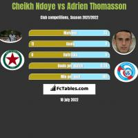 Cheikh Ndoye vs Adrien Thomasson h2h player stats