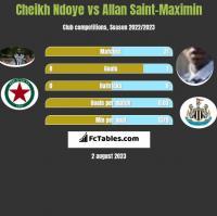 Cheikh Ndoye vs Allan Saint-Maximin h2h player stats