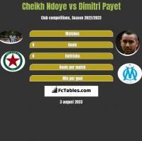 Cheikh Ndoye vs Dimitri Payet h2h player stats