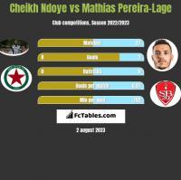 Cheikh Ndoye vs Mathias Pereira-Lage h2h player stats