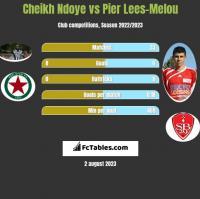 Cheikh Ndoye vs Pier Lees-Melou h2h player stats
