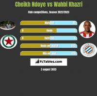 Cheikh Ndoye vs Wahbi Khazri h2h player stats