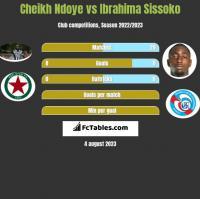 Cheikh Ndoye vs Ibrahima Sissoko h2h player stats