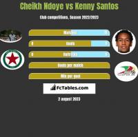 Cheikh Ndoye vs Kenny Santos h2h player stats