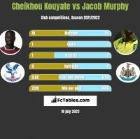 Cheikhou Kouyate vs Jacob Murphy h2h player stats