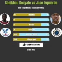Cheikhou Kouyate vs Jose Izquierdo h2h player stats