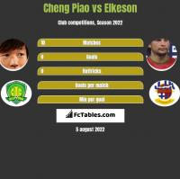 Cheng Piao vs Elkeson h2h player stats
