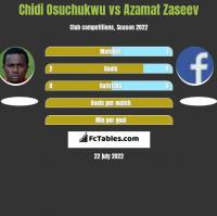 Chidi Osuchukwu vs Azamat Zaseev h2h player stats