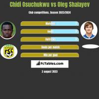 Chidi Osuchukwu vs Oleg Shalayev h2h player stats