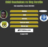 Chidi Osuchukwu vs Oleg Veretilo h2h player stats
