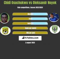 Chidi Osuchukwu vs Oleksandr Noyok h2h player stats