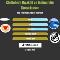 Chidiebere Nwakali vs Gudmundur Thorarinsson h2h player stats