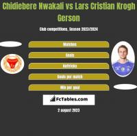 Chidiebere Nwakali vs Lars Cristian Krogh Gerson h2h player stats