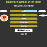 Chidiebere Nwakali vs Ian Smith h2h player stats