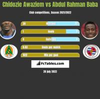Chidozie Awaziem vs Abdul Baba h2h player stats