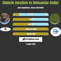 Chidozie Awaziem vs Aleksandar Sedlar h2h player stats