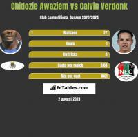 Chidozie Awaziem vs Calvin Verdonk h2h player stats