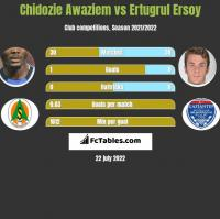 Chidozie Awaziem vs Ertugrul Ersoy h2h player stats